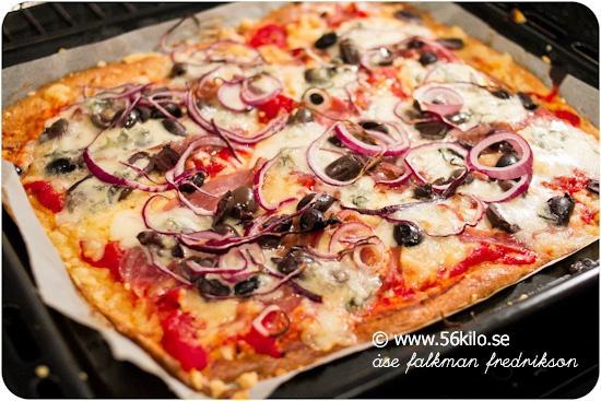 lchf pizza utan botten