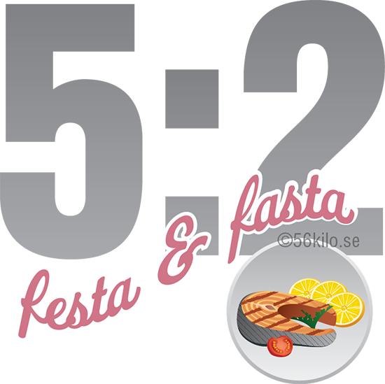 FestFast